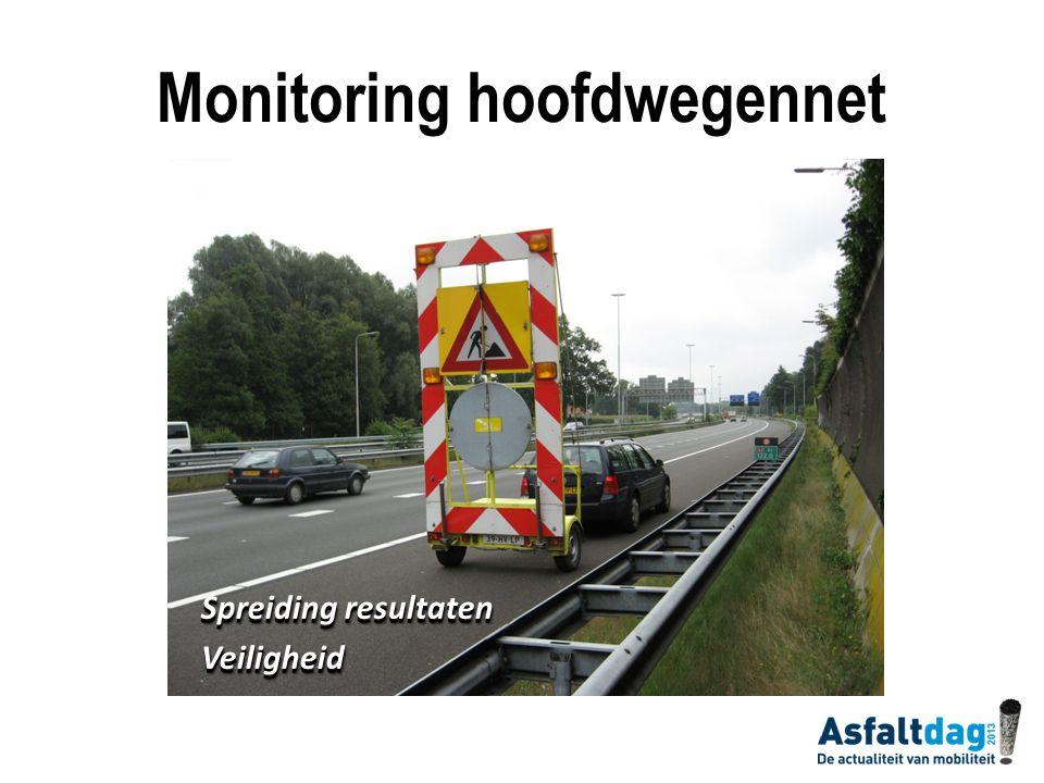 Monitoring hoofdwegennet Spreiding resultaten Veiligheid Veiligheid