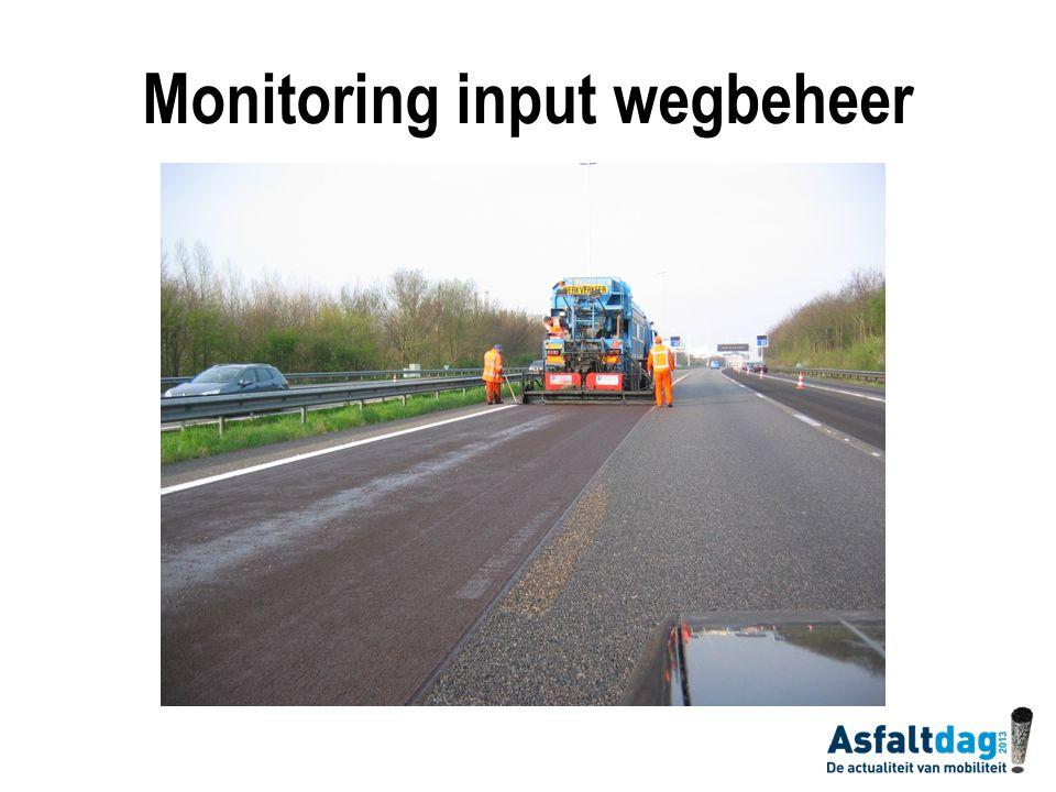 Monitoring input wegbeheer