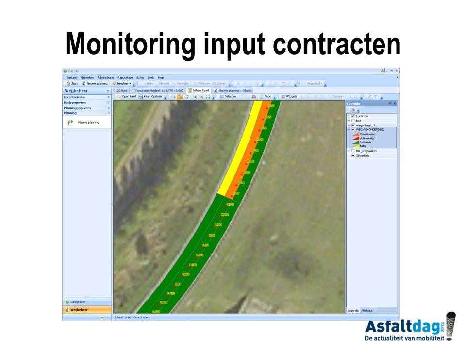 Monitoring input contracten