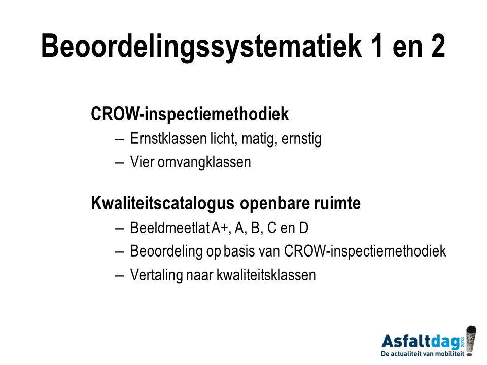 Beoordelingssystematiek 1 en 2 CROW-inspectiemethodiek – Ernstklassen licht, matig, ernstig – Vier omvangklassen Kwaliteitscatalogus openbare ruimte –