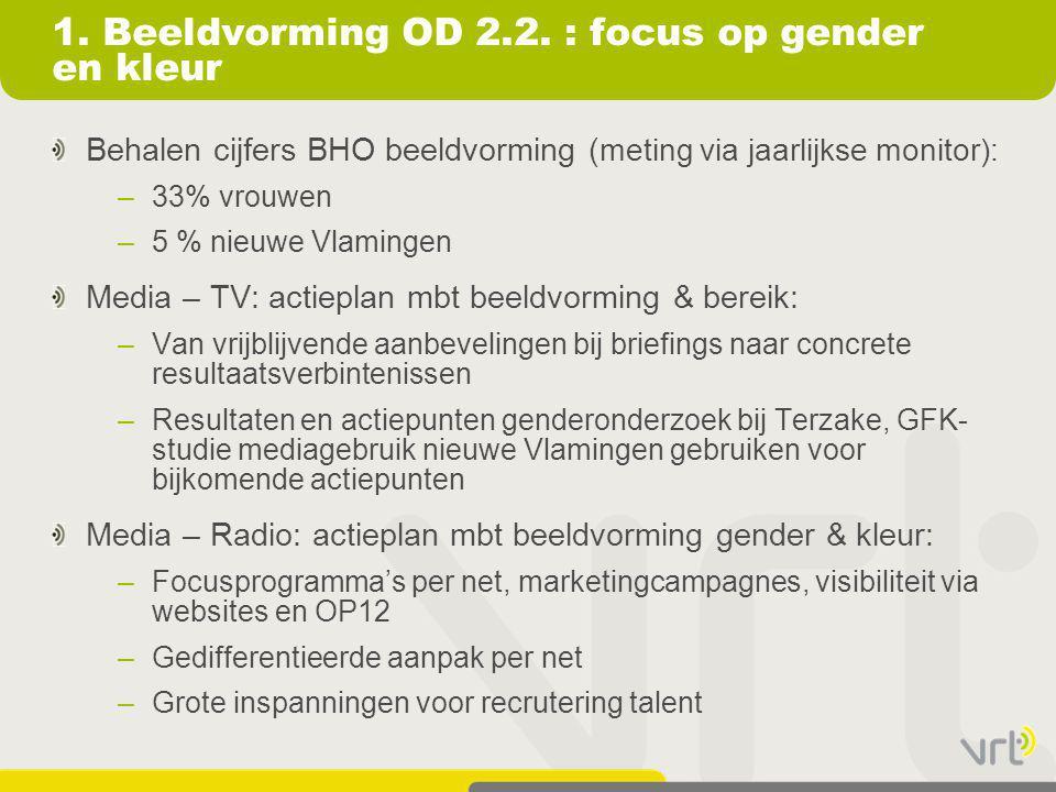 1. Beeldvorming OD 2.2. : focus op gender en kleur Behalen cijfers BHO beeldvorming ( meting via jaarlijkse monitor): –33% vrouwen –5 % nieuwe Vlaming