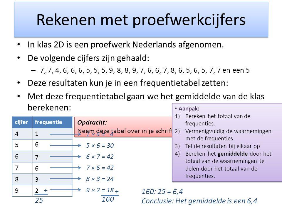 Rekenen met proefwerkcijfers • In klas 2D is een proefwerk Nederlands afgenomen. • De volgende cijfers zijn gehaald: – 7, 7, 4, 6, 6, 6, 5, 5, 5, 9, 8