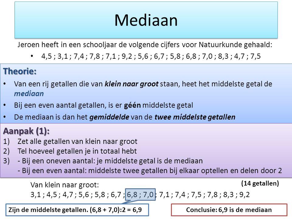 Mediaan Jeroen heeft in een schooljaar de volgende cijfers voor Natuurkunde gehaald: • 4,5 ; 3,1 ; 7,4 ; 7,8 ; 7,1 ; 9,2 ; 5,6 ; 6,7 ; 5,8 ; 6,8 ; 7,0 ; 8,3 ; 4,7 ; 7,5 Van klein naar groot: 3,1 ; 4,5 ; 4,7 ; 5,6 ; 5,8 ; 6,7 ; 6,8 ; 7,0 ; 7,1 ; 7,4 ; 7,5 ; 7,8 ; 8,3 ; 9,2 Theorie: • Van een rij getallen die van klein naar groot staan, heet het middelste getal de mediaan • Bij een even aantal getallen, is er géén middelste getal • De mediaan is dan het gemiddelde van de twee middelste getallenTheorie: • Van een rij getallen die van klein naar groot staan, heet het middelste getal de mediaan • Bij een even aantal getallen, is er géén middelste getal • De mediaan is dan het gemiddelde van de twee middelste getallen Aanpak (1): 1)Zet alle getallen van klein naar groot 2)Tel hoeveel getallen je in totaal hebt 3)- Bij een oneven aantal: je middelste getal is de mediaan - Bij een even aantal: middelste twee getallen bij elkaar optellen en delen door 2 Aanpak (1): 1)Zet alle getallen van klein naar groot 2)Tel hoeveel getallen je in totaal hebt 3)- Bij een oneven aantal: je middelste getal is de mediaan - Bij een even aantal: middelste twee getallen bij elkaar optellen en delen door 2 Zijn de middelste getallen.