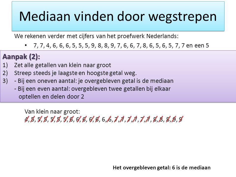 Mediaan vinden door wegstrepen We rekenen verder met cijfers van het proefwerk Nederlands: • 7, 7, 4, 6, 6, 6, 5, 5, 5, 9, 8, 8, 9, 7, 6, 6, 7, 8, 6,