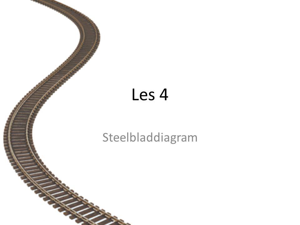 Les 4 Steelbladdiagram