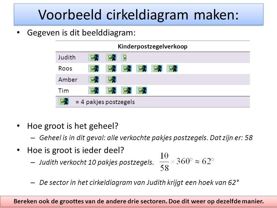 Gemiddelde berekenen bij een klassenindeling Aanpak: 1)Bereken de klassenmiddens en noteer ze in de tabel.
