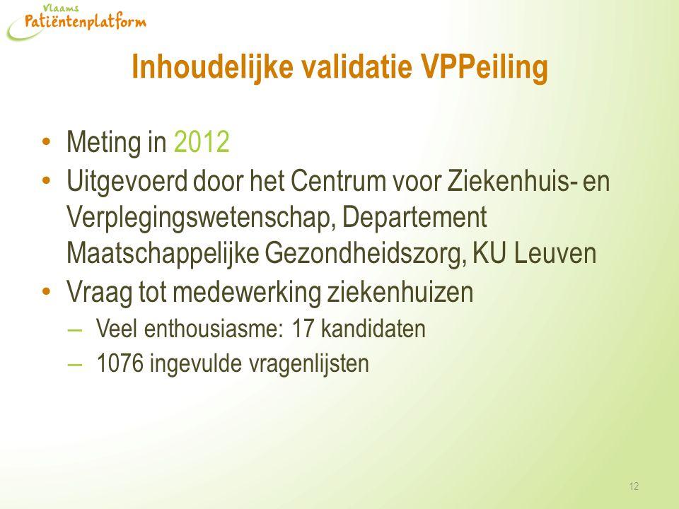 Inhoudelijke validatie VPPeiling • Meting in 2012 • Uitgevoerd door het Centrum voor Ziekenhuis- en Verplegingswetenschap, Departement Maatschappelijk