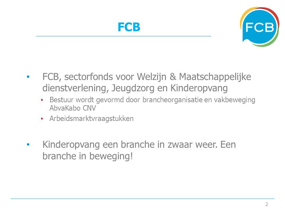 FCB • FCB, sectorfonds voor Welzijn & Maatschappelijke dienstverlening, Jeugdzorg en Kinderopvang • Bestuur wordt gevormd door brancheorganisatie en v
