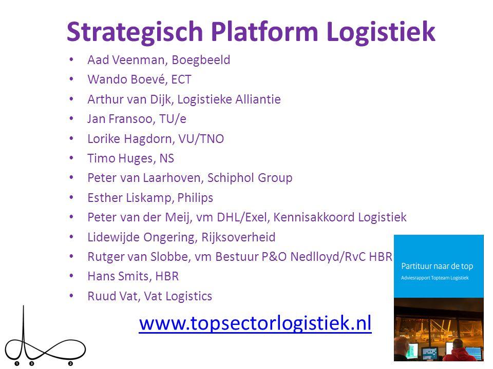De economische waarde van de Topsector Logistiek 55 miljard euro toegevoegde waarde 813.000 arbeidsjaren (BCI/TNO, 2012) Logistiek als functie