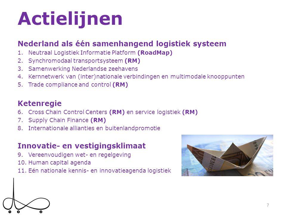 Actielijnen Nederland als één samenhangend logistiek systeem 1.Neutraal Logistiek Informatie Platform (RoadMap) 2.Synchromodaal transportsysteem (RM)