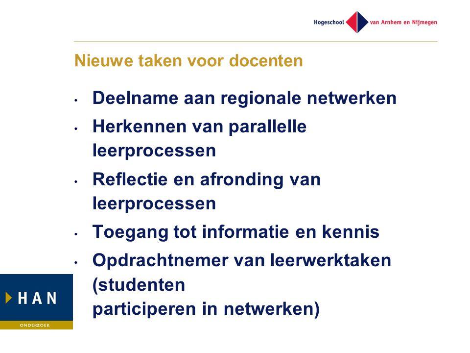 Nieuwe taken voor docenten • Deelname aan regionale netwerken • Herkennen van parallelle leerprocessen • Reflectie en afronding van leerprocessen • Toegang tot informatie en kennis • Opdrachtnemer van leerwerktaken (studenten participeren in netwerken)