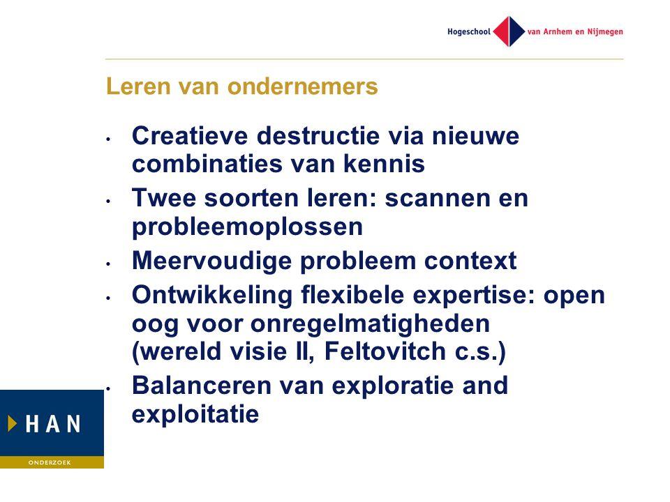 Leren van ondernemers • Creatieve destructie via nieuwe combinaties van kennis • Twee soorten leren: scannen en probleemoplossen • Meervoudige problee
