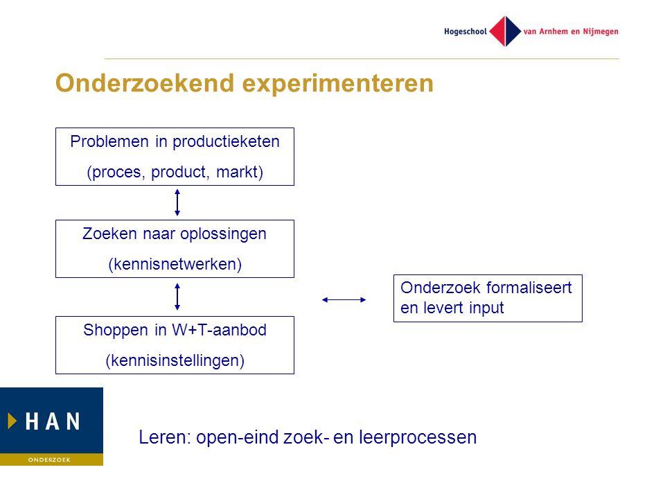 Onderzoekend experimenteren Problemen in productieketen (proces, product, markt) Zoeken naar oplossingen (kennisnetwerken) Shoppen in W+T-aanbod (kennisinstellingen) Onderzoek formaliseert en levert input Leren: open-eind zoek- en leerprocessen