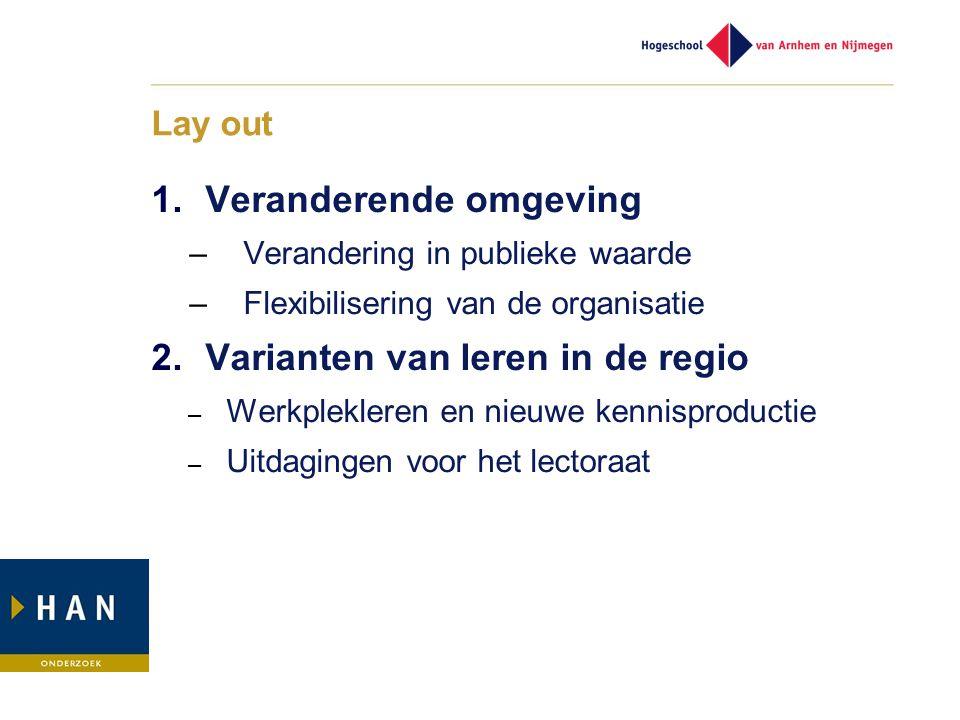 Lay out 1.Veranderende omgeving –Verandering in publieke waarde –Flexibilisering van de organisatie 2.Varianten van leren in de regio – Werkplekleren en nieuwe kennisproductie – Uitdagingen voor het lectoraat