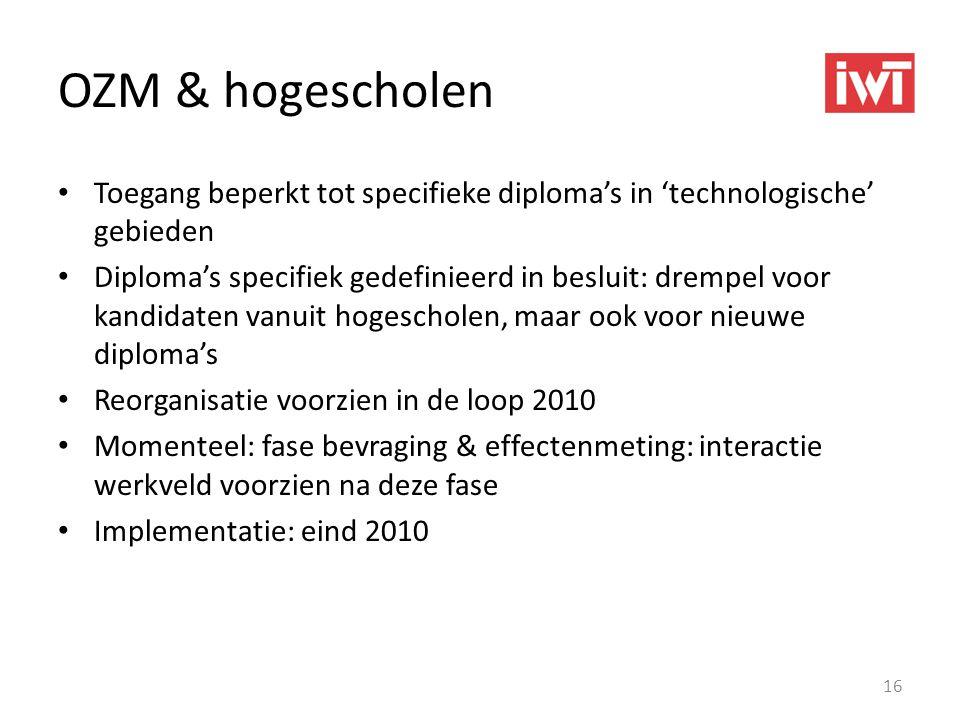 OZM & hogescholen • Toegang beperkt tot specifieke diploma's in 'technologische' gebieden • Diploma's specifiek gedefinieerd in besluit: drempel voor