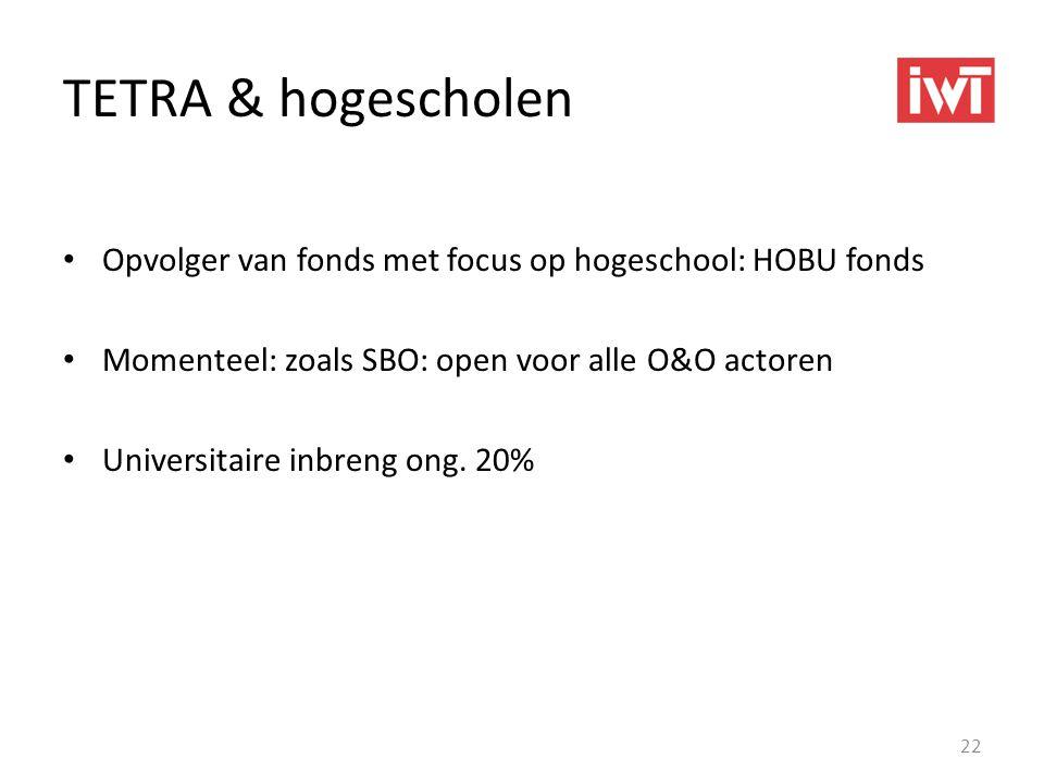 TETRA & hogescholen • Opvolger van fonds met focus op hogeschool: HOBU fonds • Momenteel: zoals SBO: open voor alle O&O actoren • Universitaire inbren