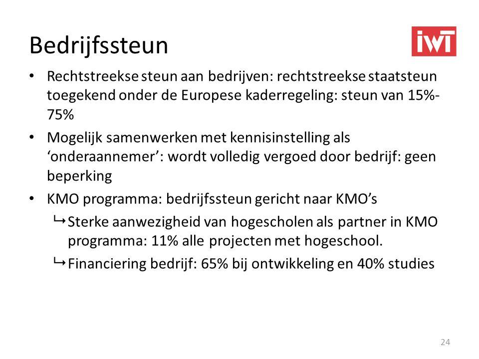 Bedrijfssteun • Rechtstreekse steun aan bedrijven: rechtstreekse staatsteun toegekend onder de Europese kaderregeling: steun van 15%- 75% • Mogelijk s