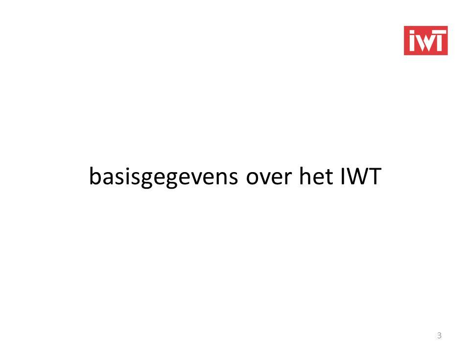basisgegevens over het IWT 3