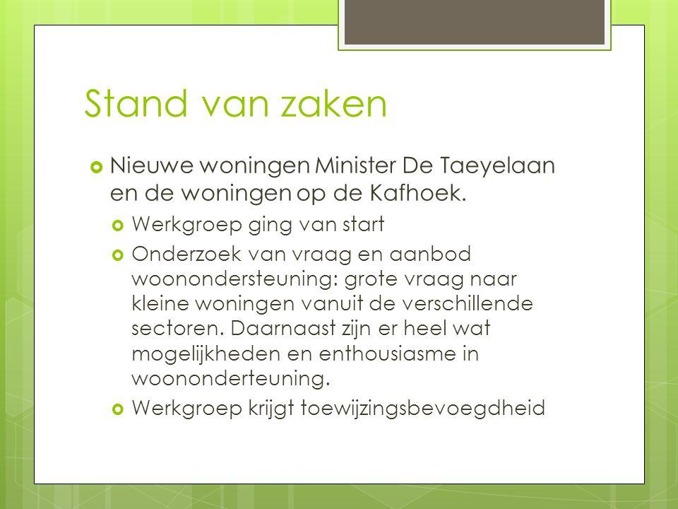  Nieuwe woningen Minister De Taeyelaan en de woningen op de Kafhoek.