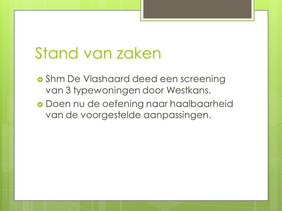 Stand van zaken  Shm De Vlashaard deed een screening van 3 typewoningen door Westkans.