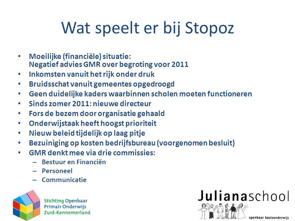 Wat speelt er bij Stopoz • Moeilijke (financiële) situatie: Negatief advies GMR over begroting voor 2011 • Inkomsten vanuit het rijk onder druk • Brui