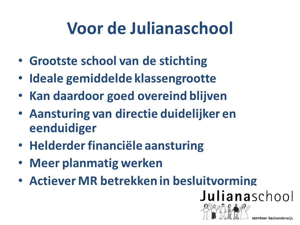 Voor de Julianaschool • Grootste school van de stichting • Ideale gemiddelde klassengrootte • Kan daardoor goed overeind blijven • Aansturing van dire