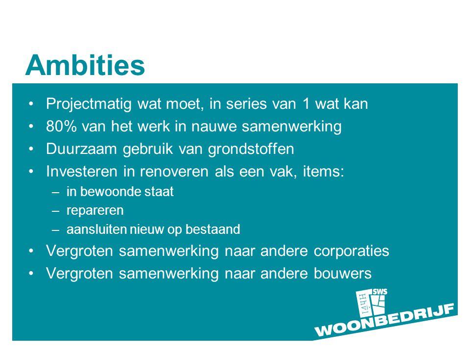 Ambities •Projectmatig wat moet, in series van 1 wat kan •80% van het werk in nauwe samenwerking •Duurzaam gebruik van grondstoffen •Investeren in ren