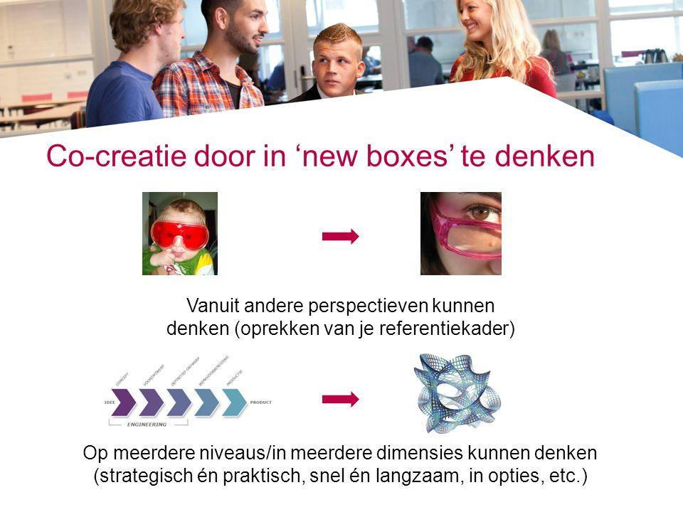 Co-creatie door in 'new boxes' te denken Vanuit andere perspectieven kunnen denken (oprekken van je referentiekader) Op meerdere niveaus/in meerdere d