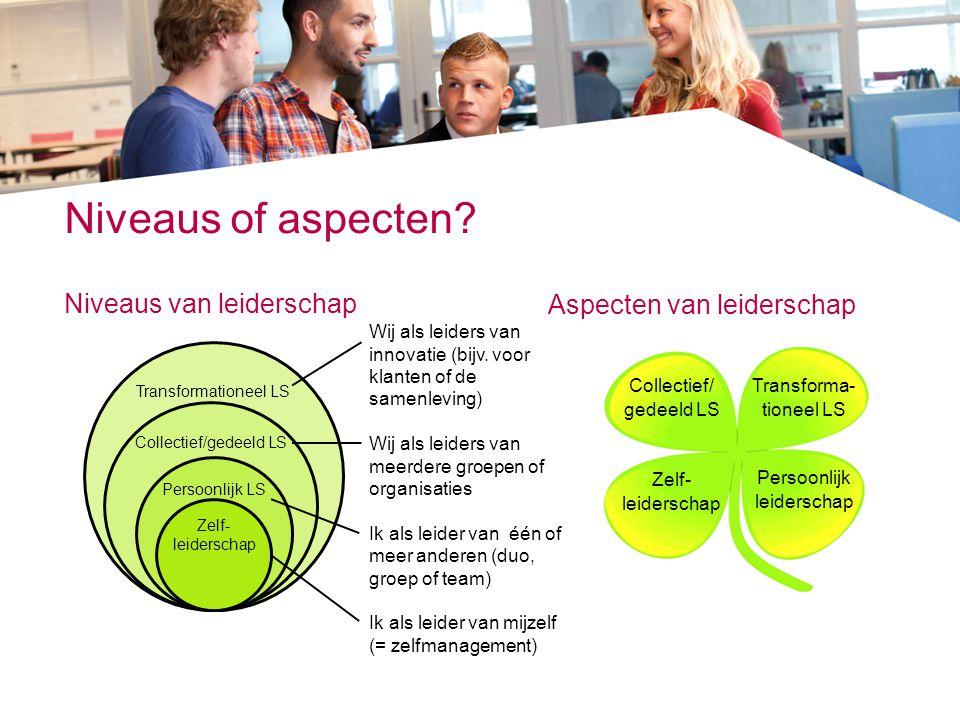 Niveaus of aspecten? Persoonlijk leiderschap Transforma- tioneel LS Zelf- leiderschap Collectief/ gedeeld LS Transformationeel LS Collectief/gedeeld L