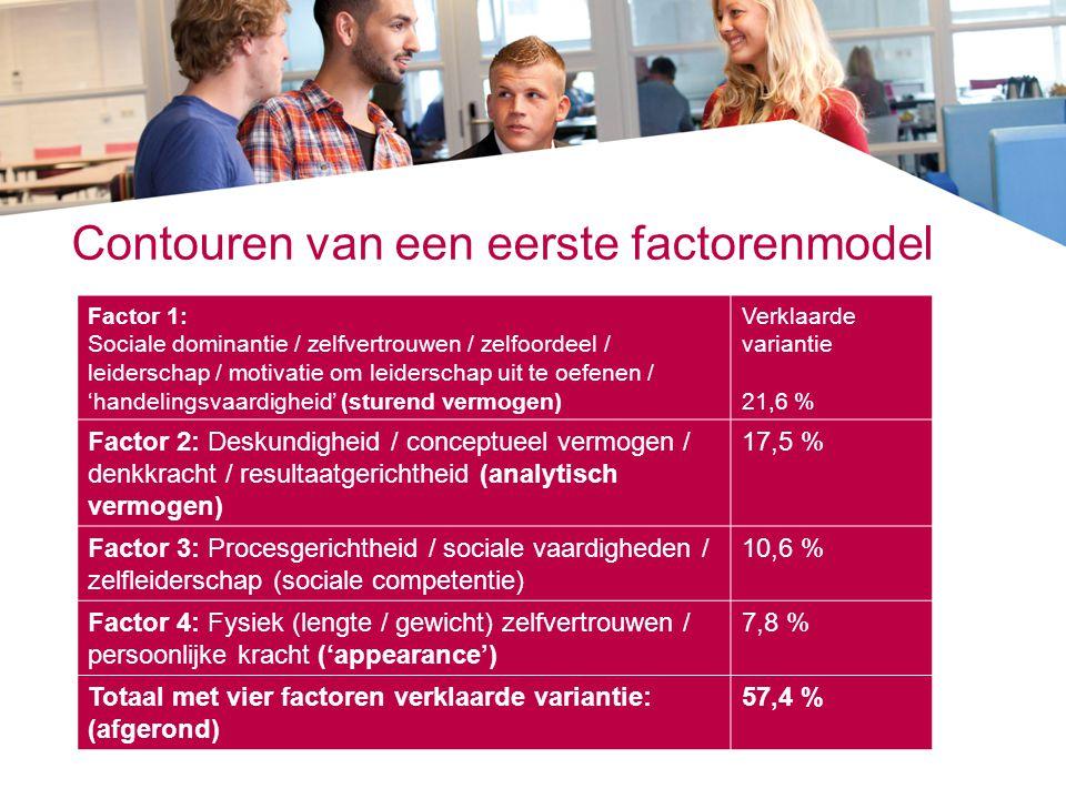 Contouren van een eerste factorenmodel Factor 1: Sociale dominantie / zelfvertrouwen / zelfoordeel / leiderschap / motivatie om leiderschap uit te oef