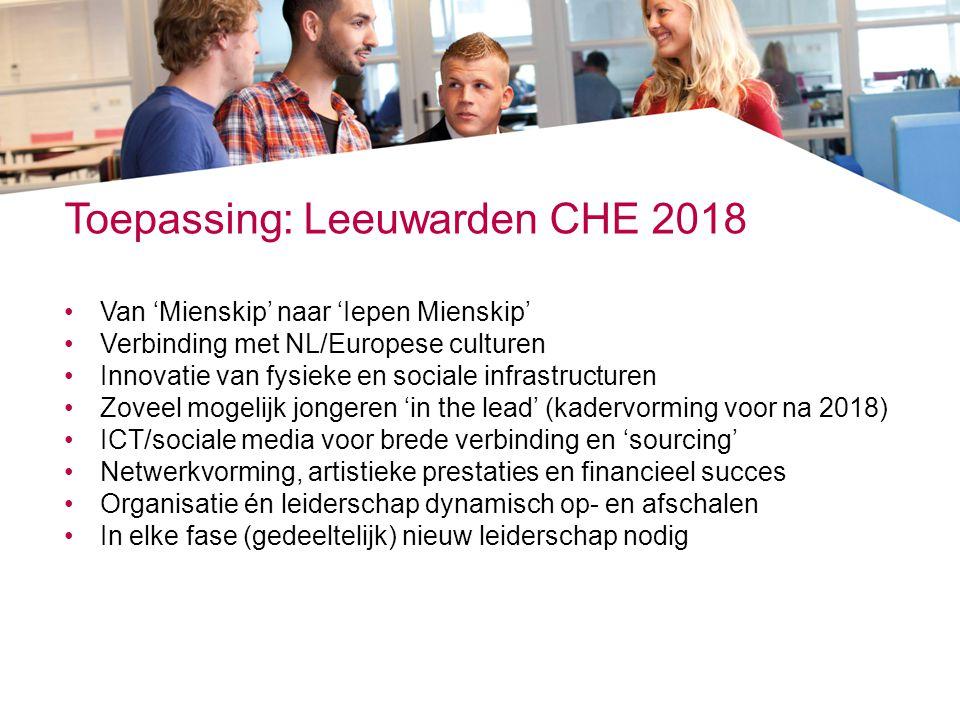 Toepassing: Leeuwarden CHE 2018 •Van 'Mienskip' naar 'Iepen Mienskip' •Verbinding met NL/Europese culturen •Innovatie van fysieke en sociale infrastru
