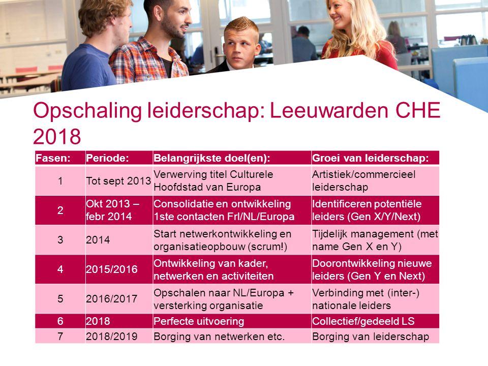 Opschaling leiderschap: Leeuwarden CHE 2018 Fasen:Periode:Belangrijkste doel(en):Groei van leiderschap: 1Tot sept 2013 Verwerving titel Culturele Hoof