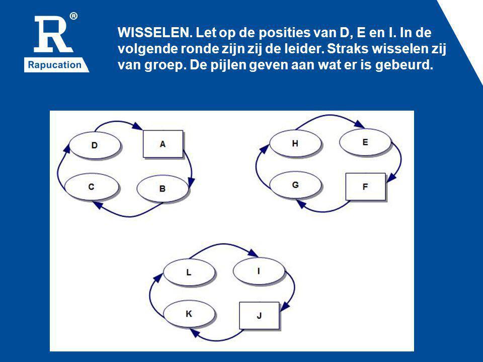 WISSELEN. Let op de posities van D, E en I. In de volgende ronde zijn zij de leider. Straks wisselen zij van groep. De pijlen geven aan wat er is gebe
