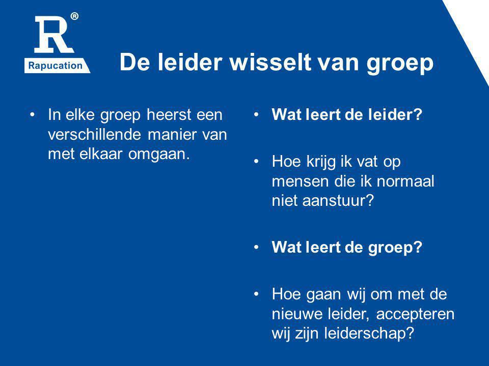 De leider wisselt van groep • In elke groep heerst een verschillende manier van met elkaar omgaan. • Wat leert de leider? • Hoe krijg ik vat op mensen
