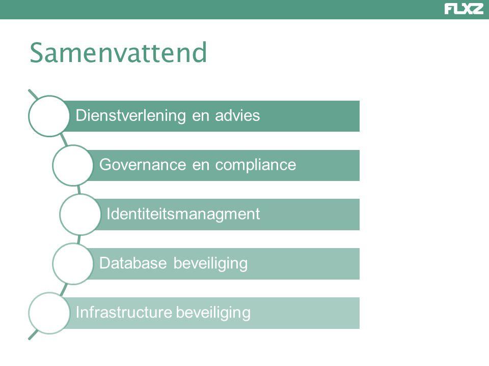 Samenvattend Dienstverlening en advies Governance en compliance Identiteitsmanagment Database beveiliging Infrastructure beveiliging