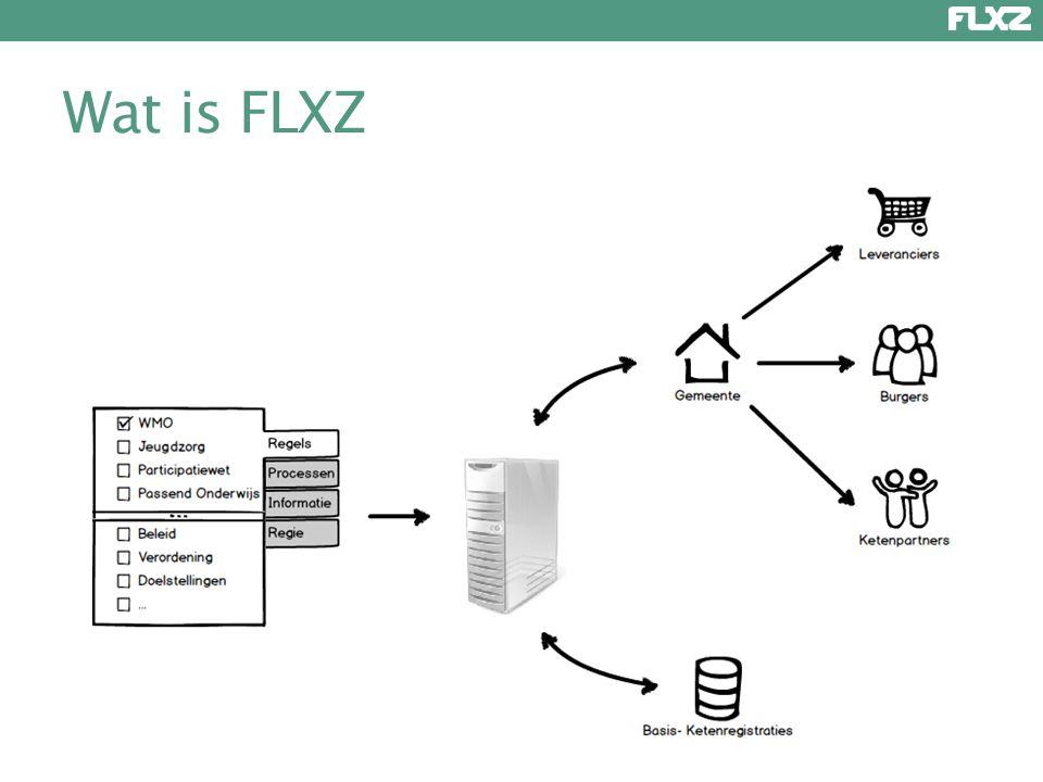 Wat is FLXZ