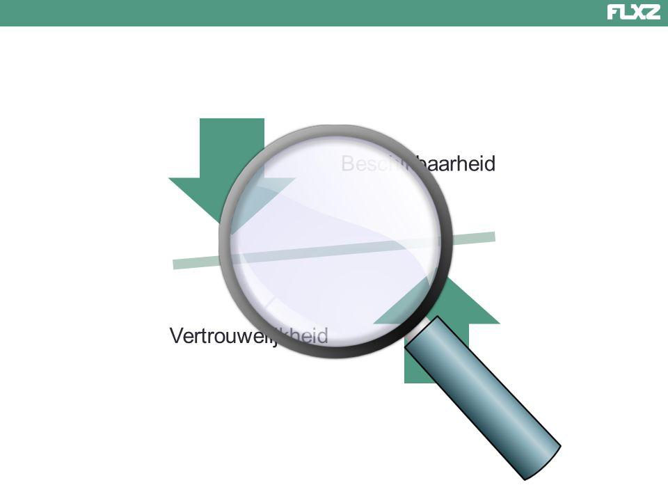 Onderwerpen RegelsProces • Wet • Beleid / verordening • Doelstellingen Informatie • Rollen • Orchestratie • Ketensamenwerking • Zaak / Gegevensmagazijn • Toegang • Privacy / Security Regie