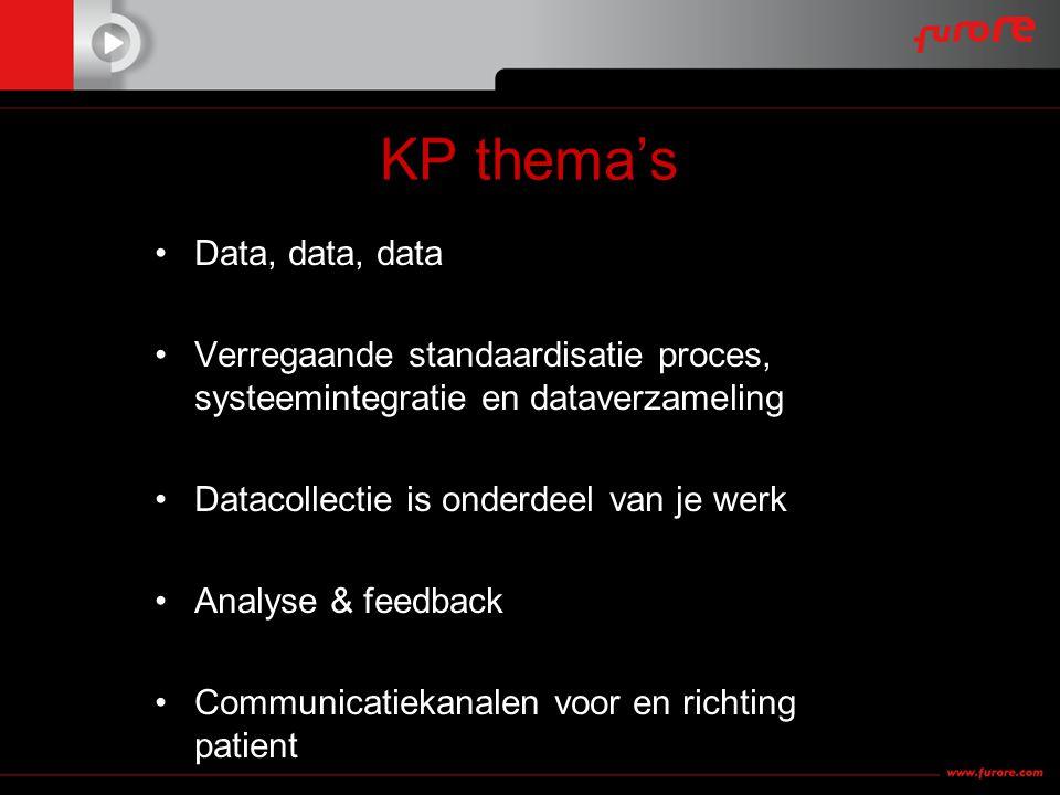 KP thema's •Data, data, data •Verregaande standaardisatie proces, systeemintegratie en dataverzameling •Datacollectie is onderdeel van je werk •Analyse & feedback •Communicatiekanalen voor en richting patient