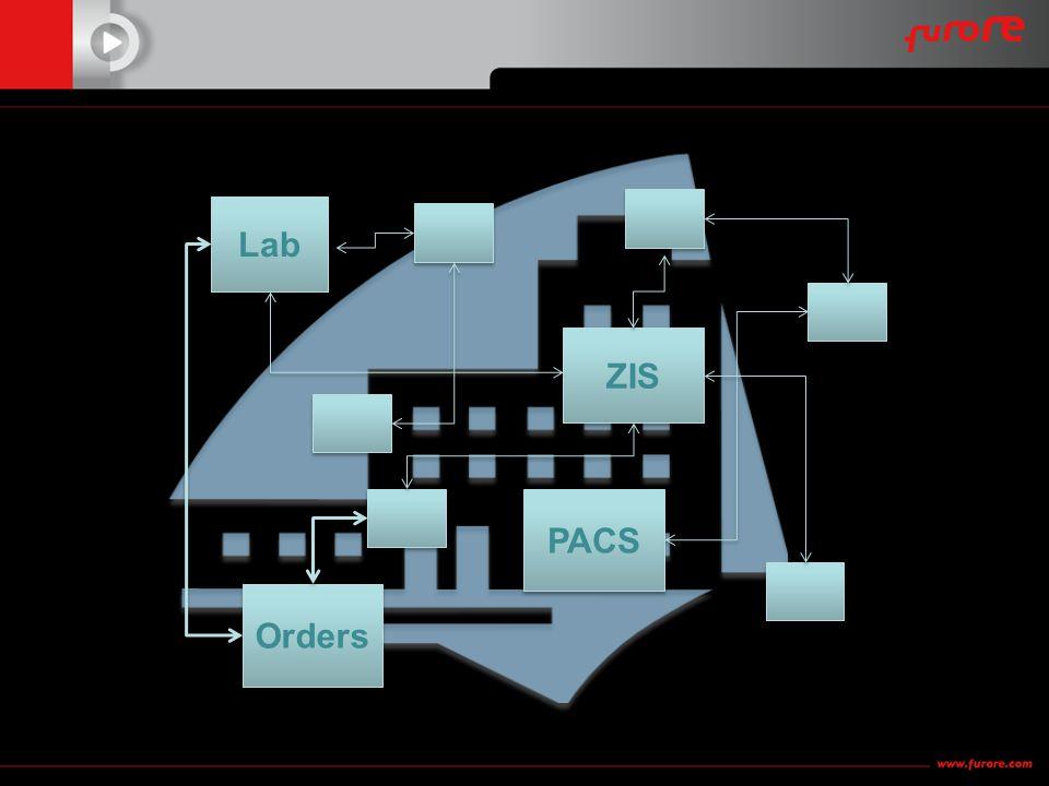 Lab ZIS PACS Orders