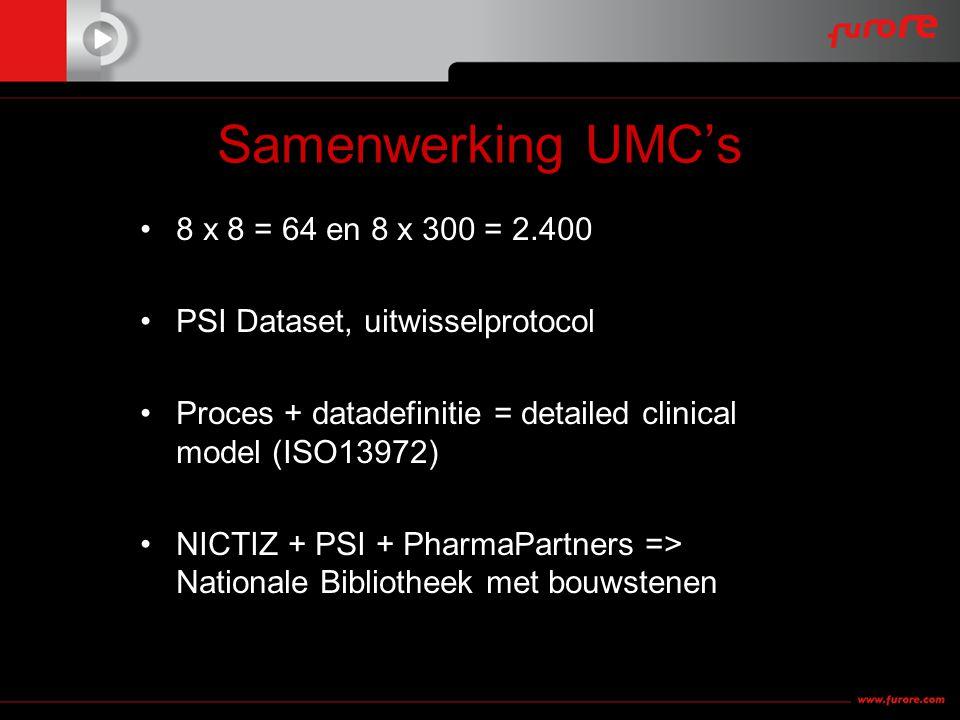 Samenwerking UMC's •8 x 8 = 64 en 8 x 300 = 2.400 •PSI Dataset, uitwisselprotocol •Proces + datadefinitie = detailed clinical model (ISO13972) •NICTIZ