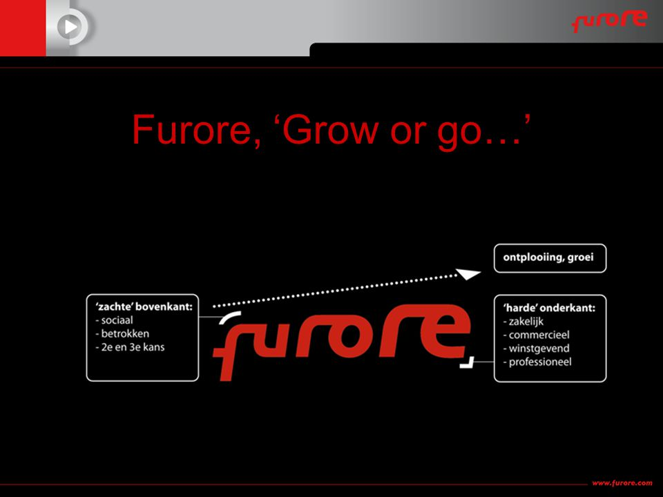 Furore, 'Grow or go…'