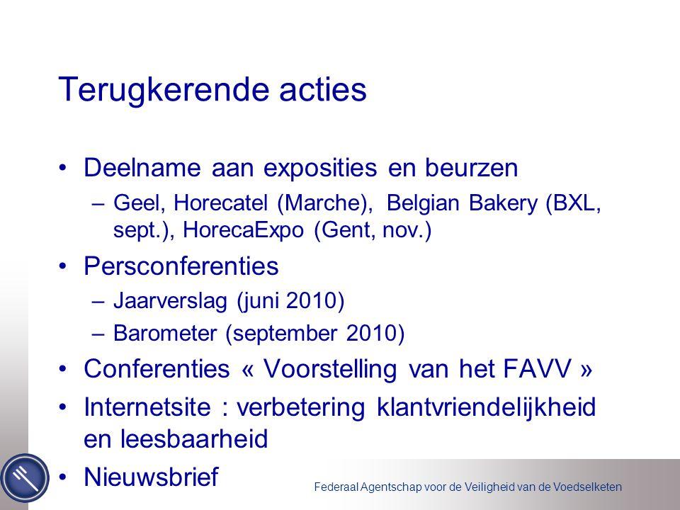 Federaal Agentschap voor de Veiligheid van de Voedselketen Terugkerende acties •Deelname aan exposities en beurzen –Geel, Horecatel (Marche), Belgian