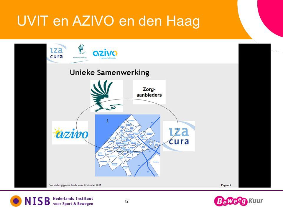 12 UVIT en AZIVO en den Haag