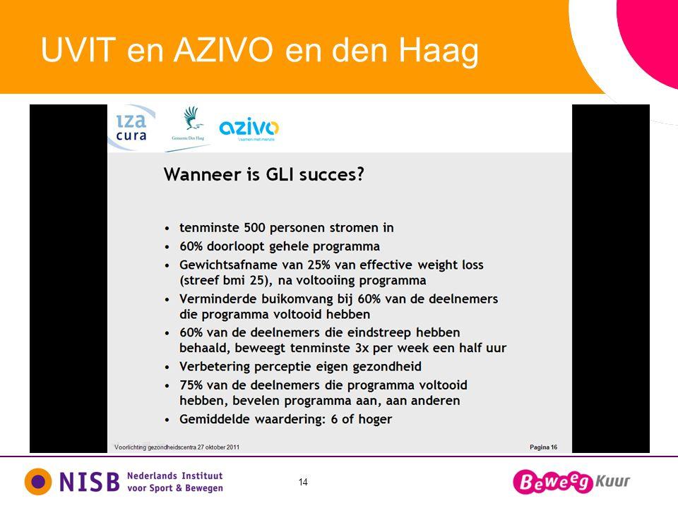 14 UVIT en AZIVO en den Haag
