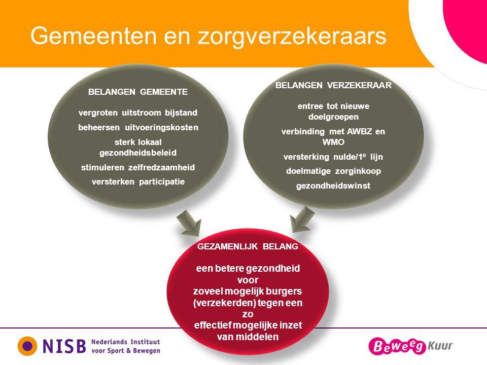 17 Samenwerking en succes- voorwaarden Het gesprek over de gezamenlijke belangen en hoe deze te beïnvloeden.