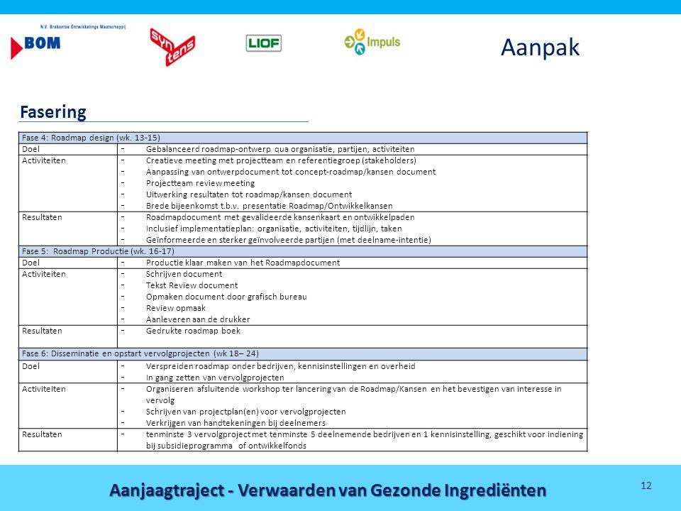 Aanjaagtraject - Verwaarden van Gezonde Ingrediënten 12 Fase 4: Roadmap design (wk. 13-15) Doel - Gebalanceerd roadmap-ontwerp qua organisatie, partij