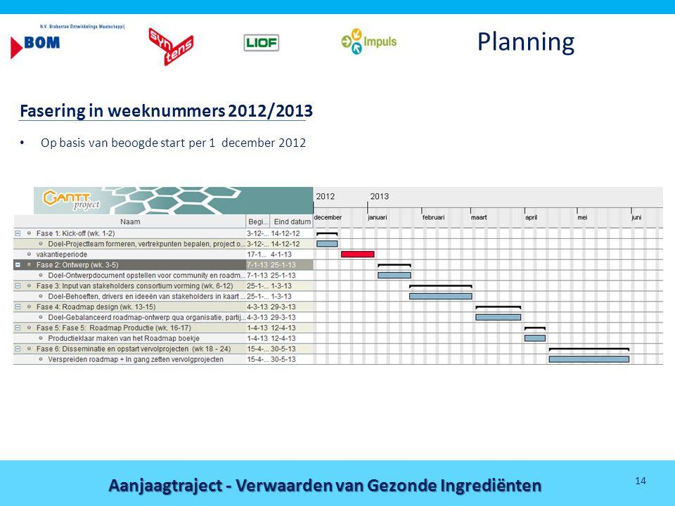 Aanjaagtraject - Verwaarden van Gezonde Ingrediënten 14 Planning Fasering in weeknummers 2012/2013 • Op basis van beoogde start per 1 december 2012