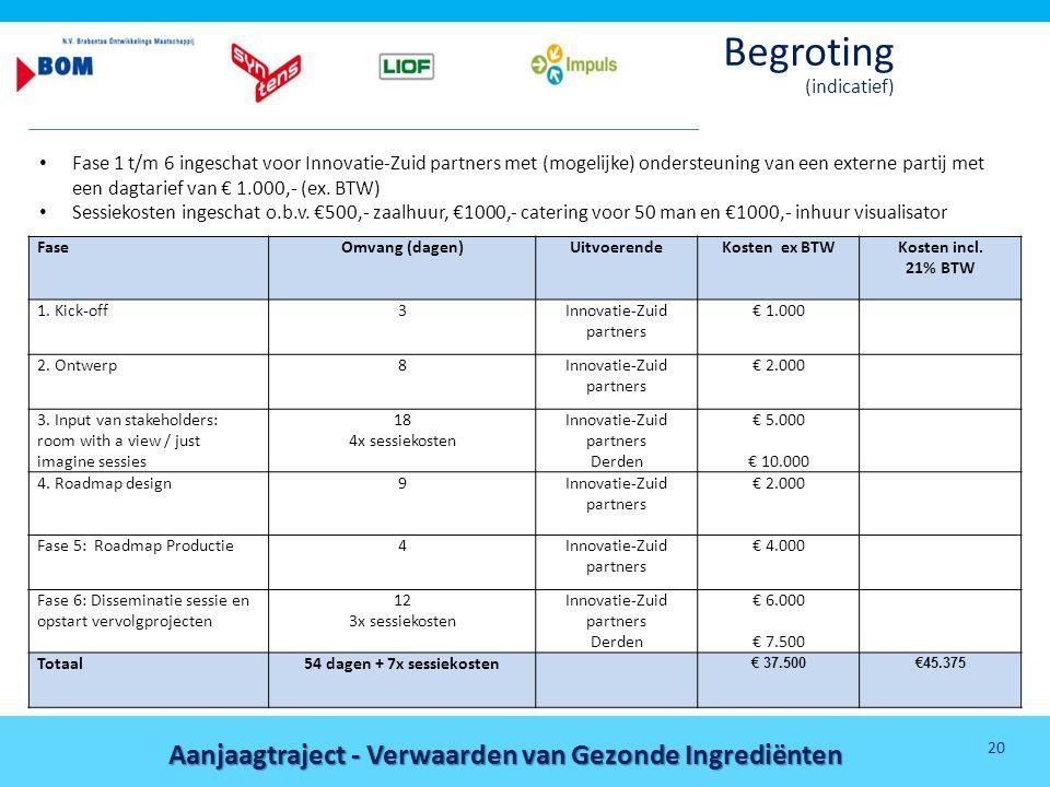 Aanjaagtraject - Verwaarden van Gezonde Ingrediënten 20 Begroting (indicatief) • Fase 1 t/m 6 ingeschat voor Innovatie-Zuid partners met (mogelijke) o