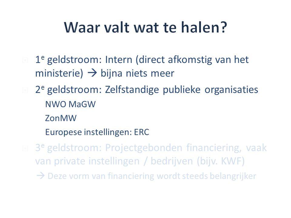 1 e geldstroom: Intern (direct afkomstig van het ministerie)  bijna niets meer  2 e geldstroom: Zelfstandige publieke organisaties  NWO MaGW  ZonMW  Europese instellingen: ERC  3 e geldstroom: Projectgebonden financiering, vaak van private instellingen / bedrijven (bijv.