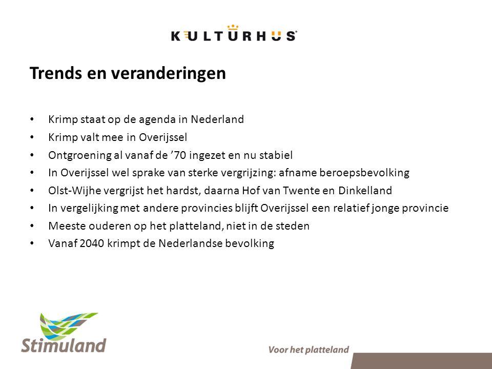 Trends en veranderingen Vraag in Beeld enquête 70 % van de kulturhusen prioriteert de volgende onderwerpen: 1.Rol van het kulturhus in de gemeenschap m.b.t.